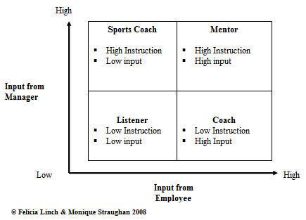 monique-coaching-model.jpg