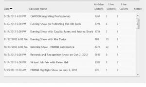 My Episodes   BlogTalkRadio